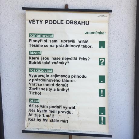 Školní plakát Věty podle obsahu